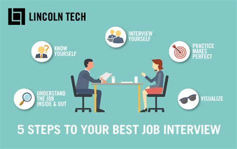 Writing A Job Resume by 5 Job Interview Tips For Success