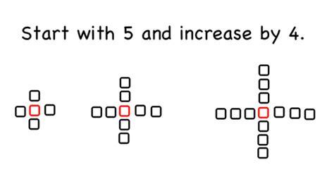 increasing pattern rule unit 1 patterns mrs rurka s class