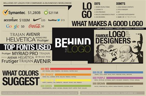 typography sheet 30 cheatsheets infographics for graphic designers