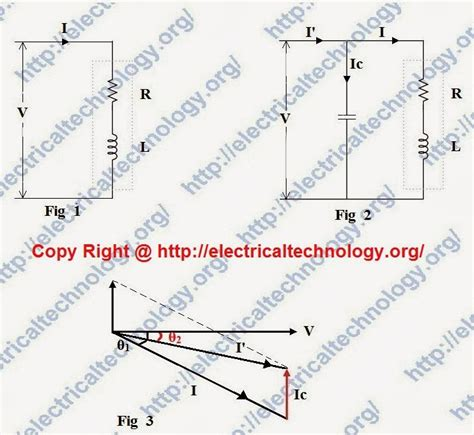 how to improve power factor using capacitor bank power factor improvement methods p f correction methods
