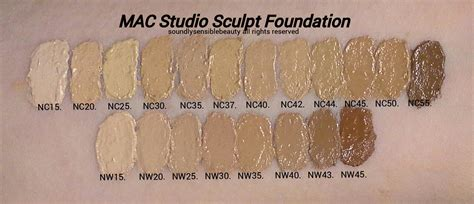 Mac Nc 25 corrector makeup nc25 foundation matches
