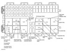 2012 Ford Focus Fuse Box Diagram Where Is The Fuse Box For 2004 Ford Focus Tdci Solved