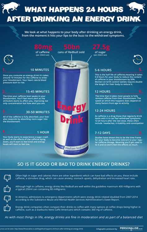 energy drink for your is bull bad for your infographic reveals all