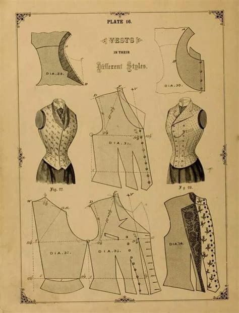Collection of Sewing Pattern Victorian | Truly Victorian Tv241 ...