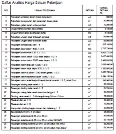 masteropk 4 make a list analysis unit price work