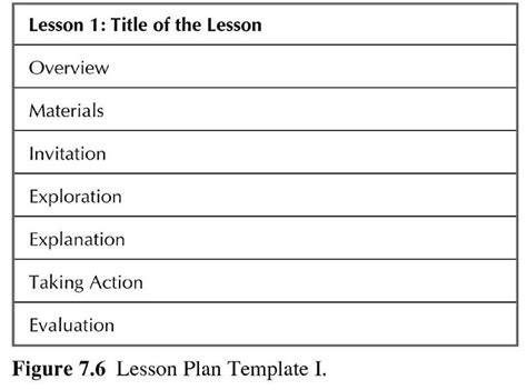 simple lesson plan template for teachers plan template
