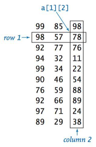 Calendar Comparison Java Java Programming Cheatsheet