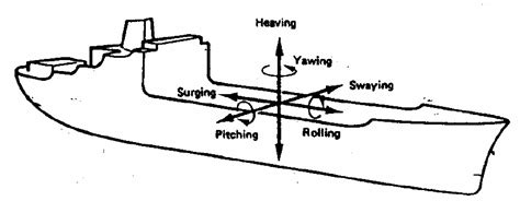 aircraft wiring harness diagram aircraft just another