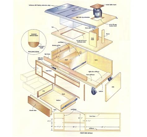 woodworking feed table diy woodworking projects