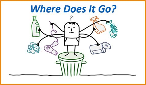 Where Does St Go | home trash recycling