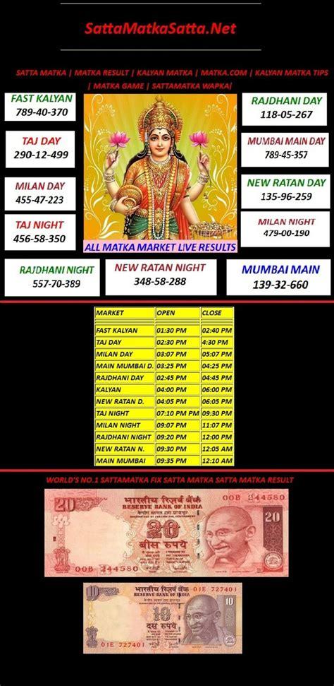 satta mataka satta matka is the indian market gambling entertainment