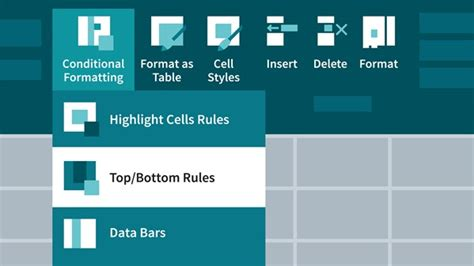 excel advanced layout excel 2016 advanced formatting techniques