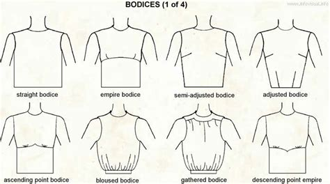 fashion design glossary different bodice types 1 fashion design terms and