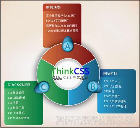 css div position div css绝对定位布局案例 position布局实例 thinkcss