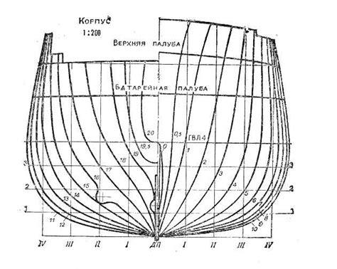 cad blocks boat plan ciiiips