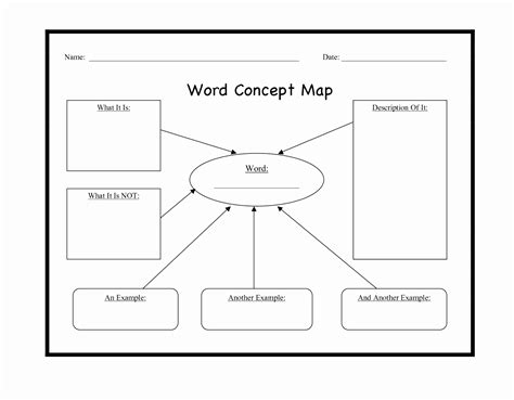 9 Free Mind Map Template Word Ayiti Templatesz234 Best Template