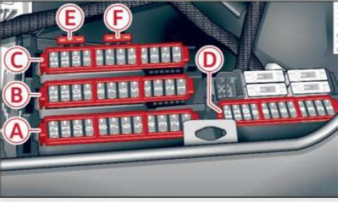 Audi A6 C7 2011 To 2018 Fuse Box Location And Fuses List
