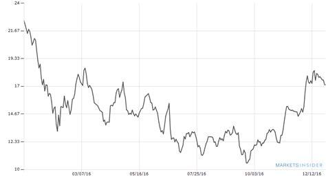 wkn deutsche bank deutsche bank aktie starke aufholjagd aber gemischte