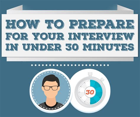 How To Prepare For Mba Placement Interviews by How To Prepare For Your In Less Than 30 Minutes