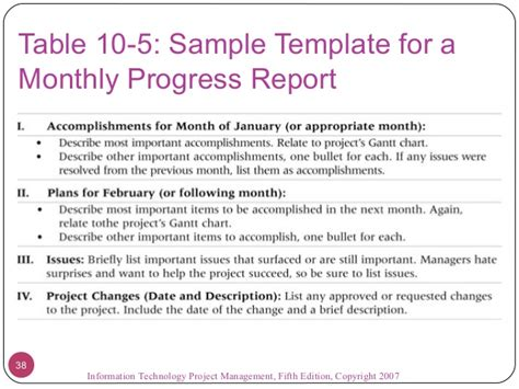09 Project Communications Management Monthly Update Email Template