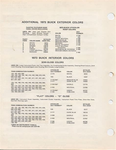 1973 interior trim codes