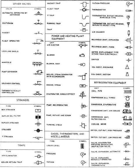 How To Read A Floor Plan Symbols by Understanding How To Read Blueprints Free Step By Step
