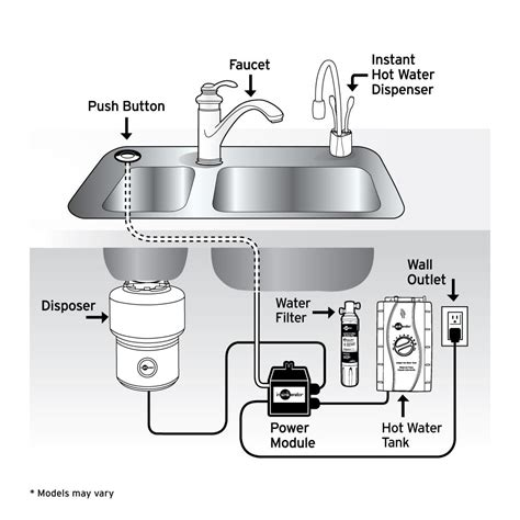 instant water kitchen sink instant water heater for kitchen sink instant water