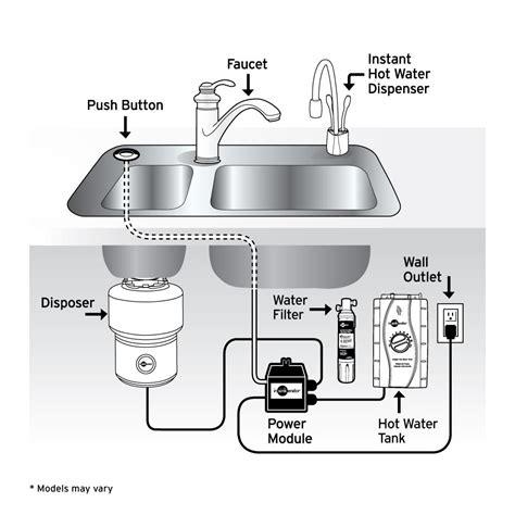 kitchen sink instant water dispenser kitchen sink water dispenser homewerks water dispenser
