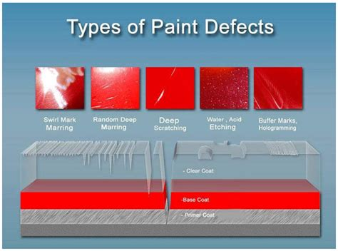 what kind of paint to use in the bathroom detailing packages detail kings mobile detailing