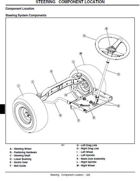 nissan bluebird u12 wiring diagram wiring diagram