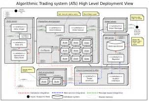 Algorithmic Trading Research Papers by Genetic Algorithm An Application To Technical Trading System Design Pywoqif Web Fc2