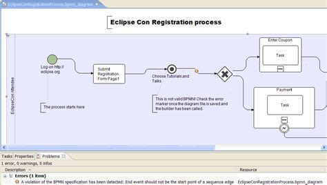 create bpmn diagram in eclipse orchestration diagram bpmn gallery how to guide and refrence