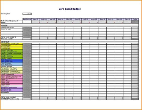 Monthly Expenses Spreadsheet Template Excel Excel Spreadsheet Templates Monthly Spreadsheet Ms Spreadsheet Templates
