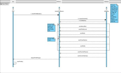 sequence diagram editor detailed design