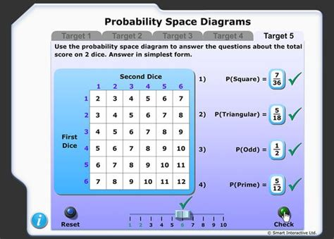 space diagram probability spaces on