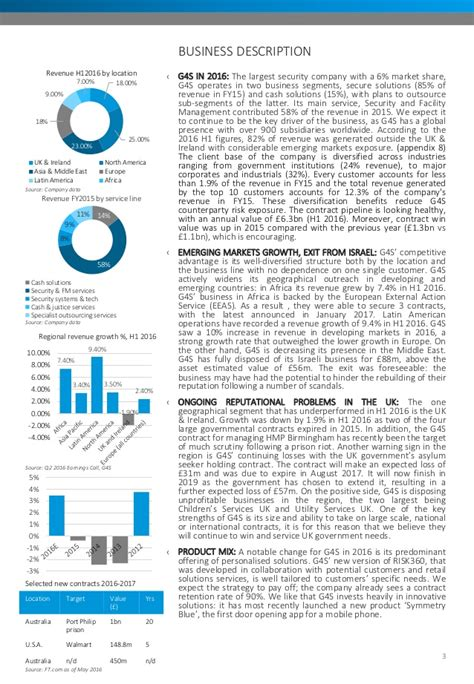 equity research report sle cfa research challenge equity research report g4s