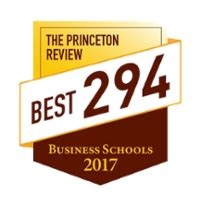 Princeton Review Has Ranked Mba Programs by Business Graduate Programs Cameron School Of Business Uncw