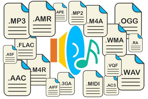 audio format highest quality 8 free audio converter software programs and services