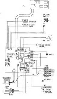 balboa wiring diagram honda wiring diagram robsingh co