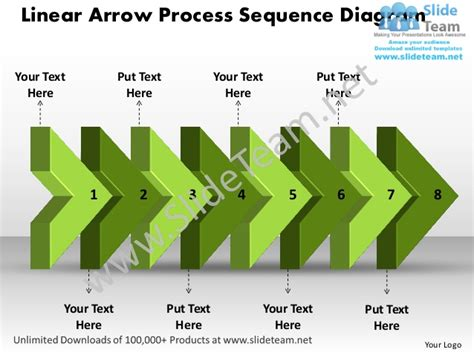 sequence diagram powerpoint template ppt linear arrow process sequence ishikawa diagram