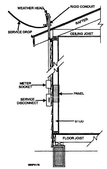 400 service entrance wiring diagram free wiring diagram images
