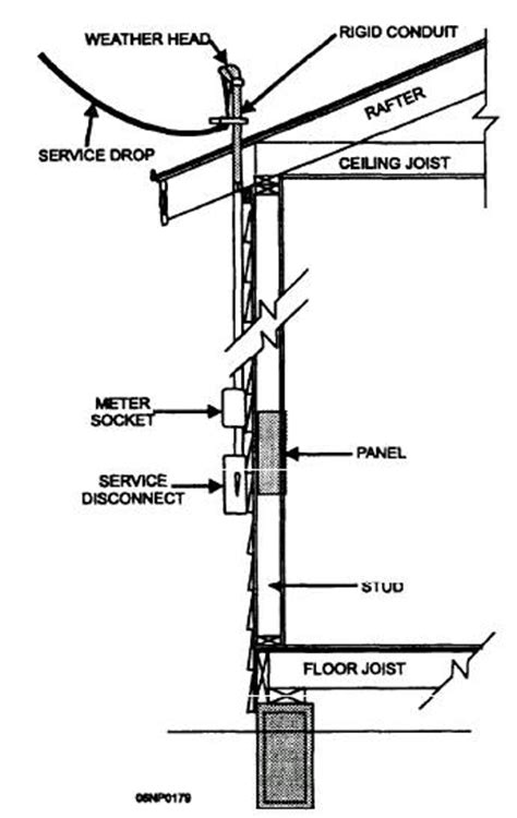 residential electric service entrance diagram 45 wiring