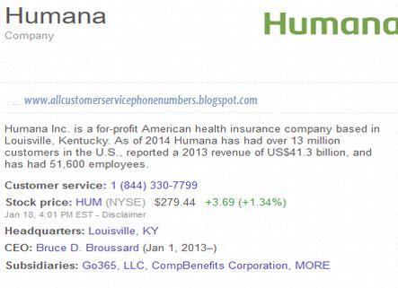 humana pharmacy help desk humana ppo toll free customer service phone number