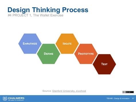 design thinking stanford book design thinking and innovation course introduction