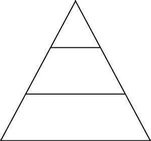 Series Hi008 Hierarchy 008 Pyramid 3 Horizontal Splits With Vertical Splits Hierarchy Pyramid Template