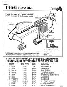 ford naa wiring diagram naa ford free wiring diagrams