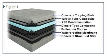 Spec Sheet For Interior Designers designing plaza hardscapes considerations from insulation