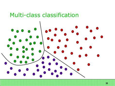 multi class neustan a neural stanchion