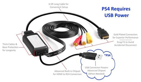 hdmi rca cable wiring diagram newomatic