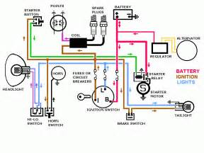harley evo ignition switch wiring diagrams wiring diagrams